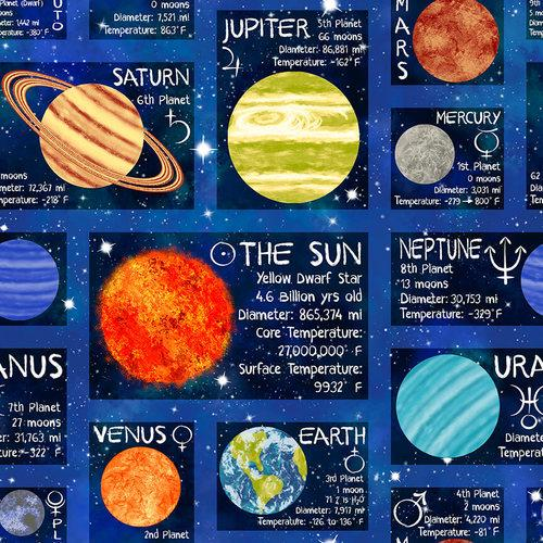 Lost In Space Planets Facts Patch 4801 929