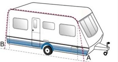 Select the perfect correctly sized awning at the perfect price