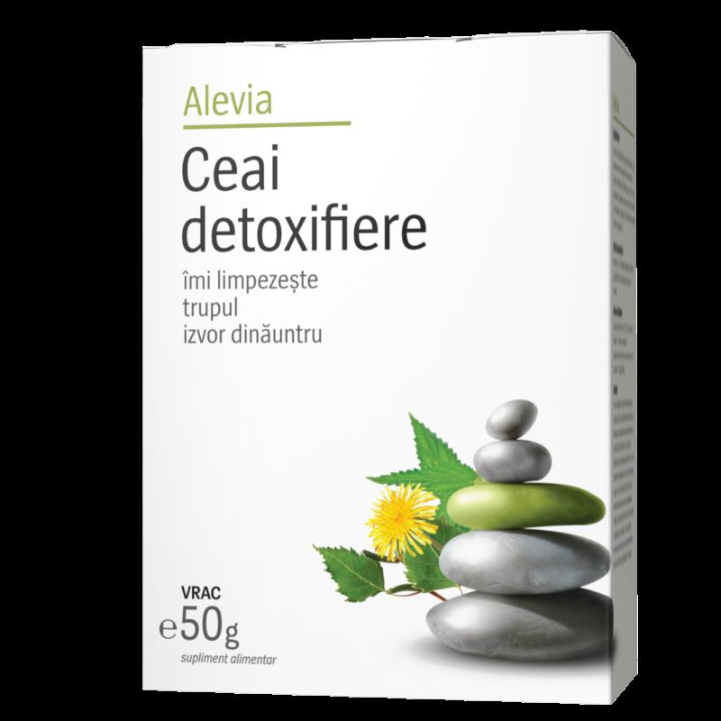 Top 10 metode naturiste pentru detoxifierea organismului