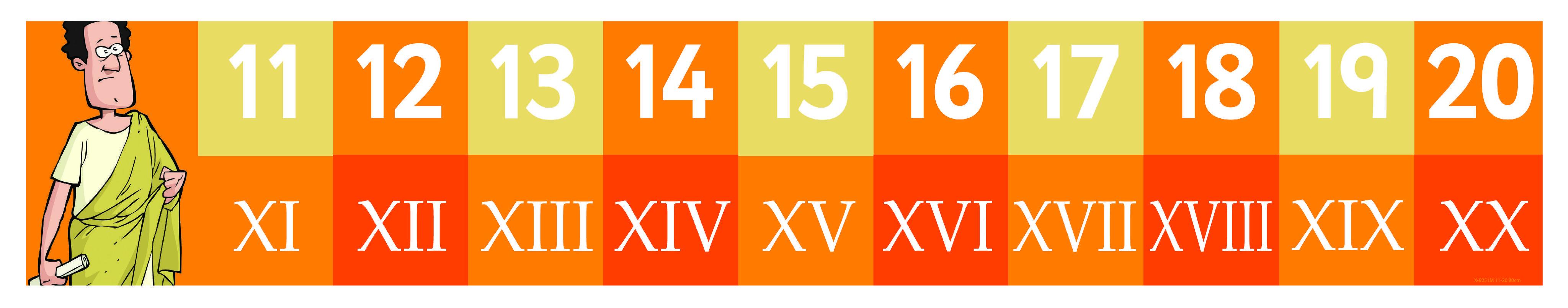 1 20 to numerals roman Printable Roman