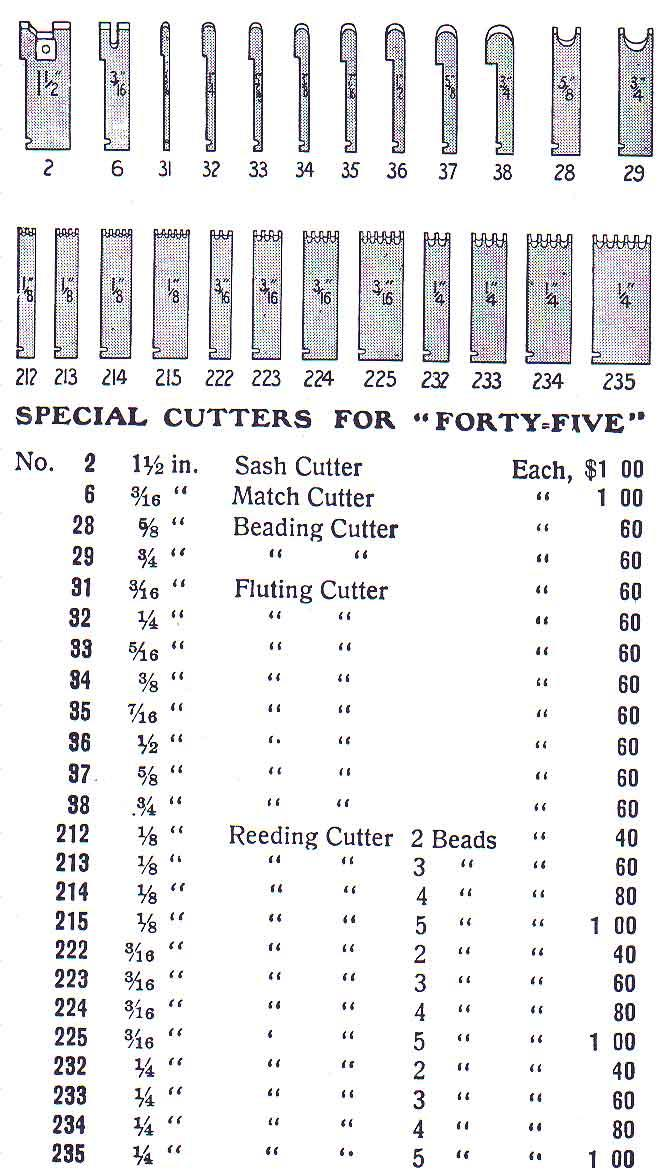 STANLEY 45 Cutters