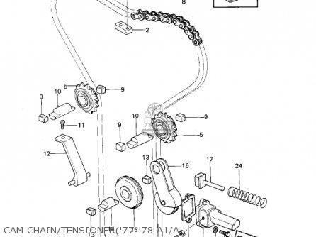 Kawasaki Z1 900 Craigslist