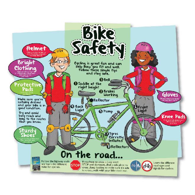 Bike Safety Panel Sign