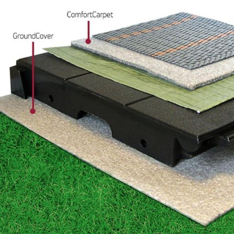 Isabella Awning Flooring Comfortcarpet 1 5 X 15 M 22 5 Kvm