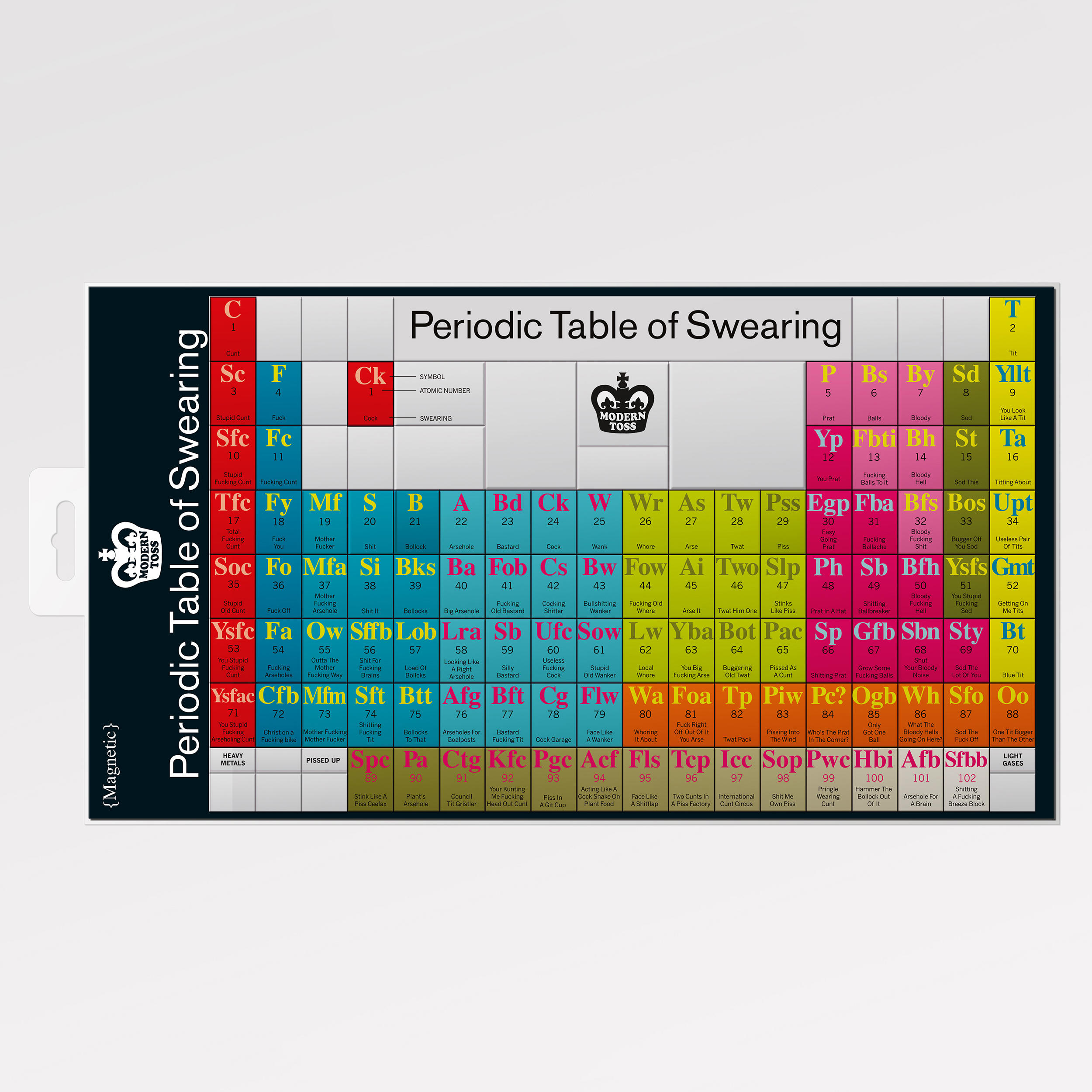 periodic table of swearing magnet set 720 1200 - Periodic Table Of Swearing App