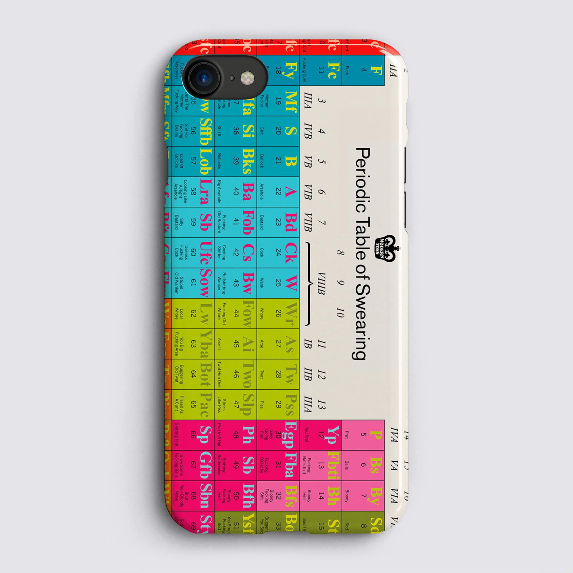 Periodic table of swearing socks periodic diagrams science mtcase021 periodic table of swearing jpg urtaz Gallery