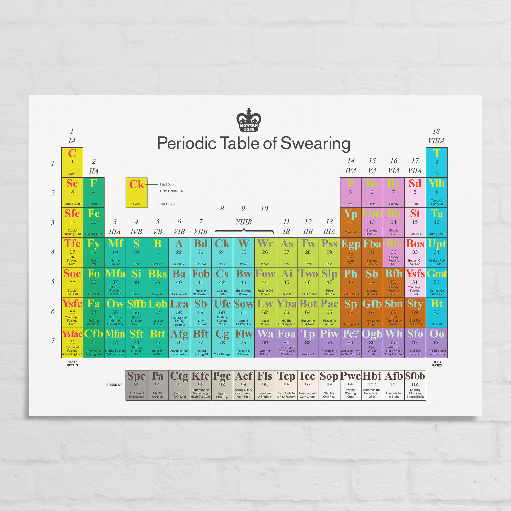 periodic table of swearing poster - Periodic Table Of Swearing App