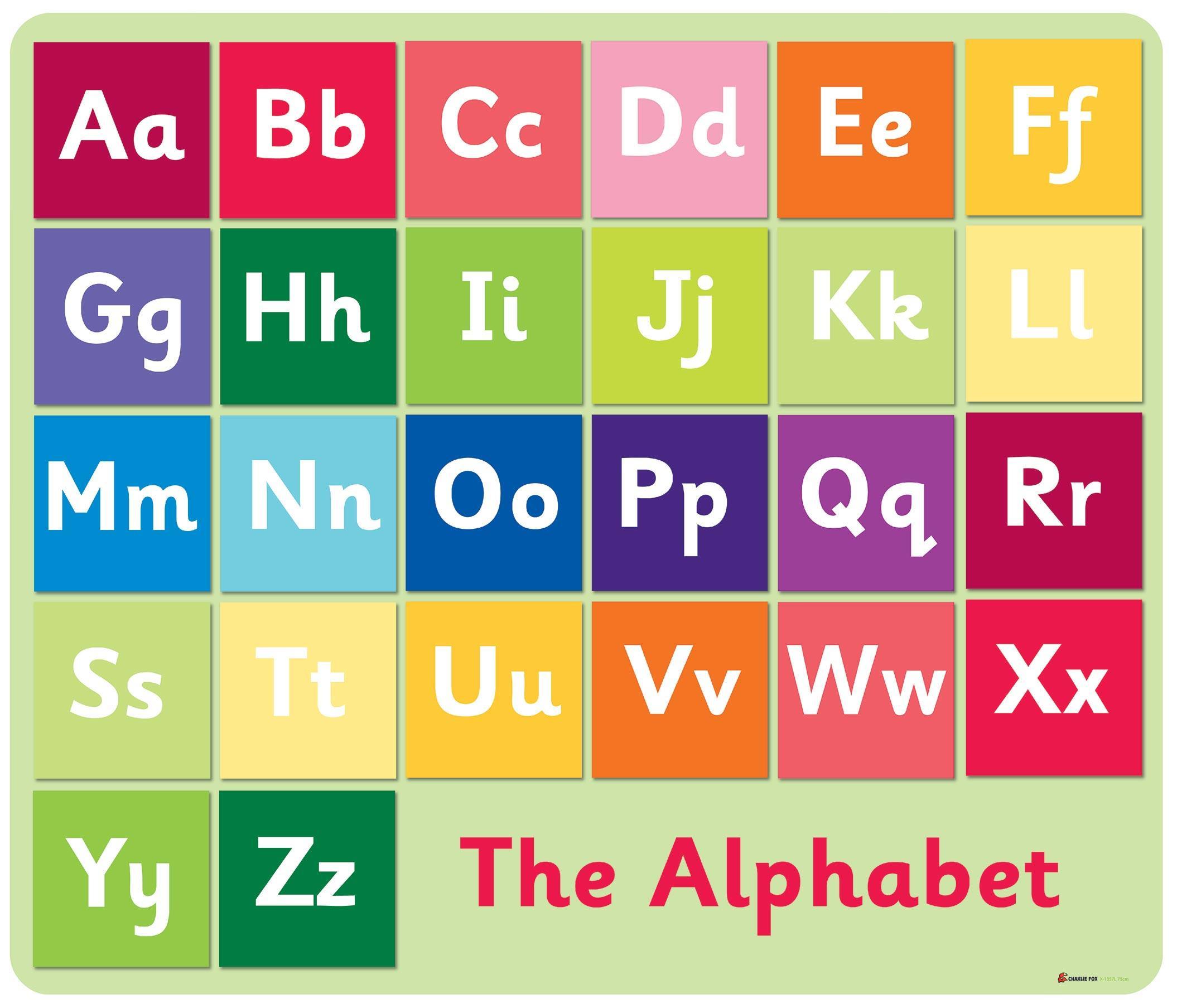 Traditional Decor Green Alphabet Sign