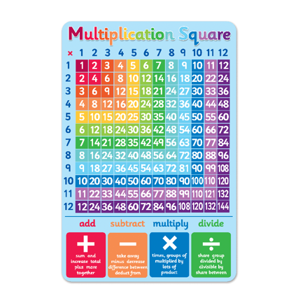 Number Grid Multiplication Square With Symbols