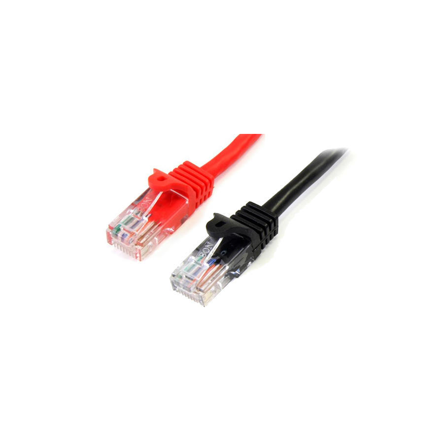Cable & Connectors