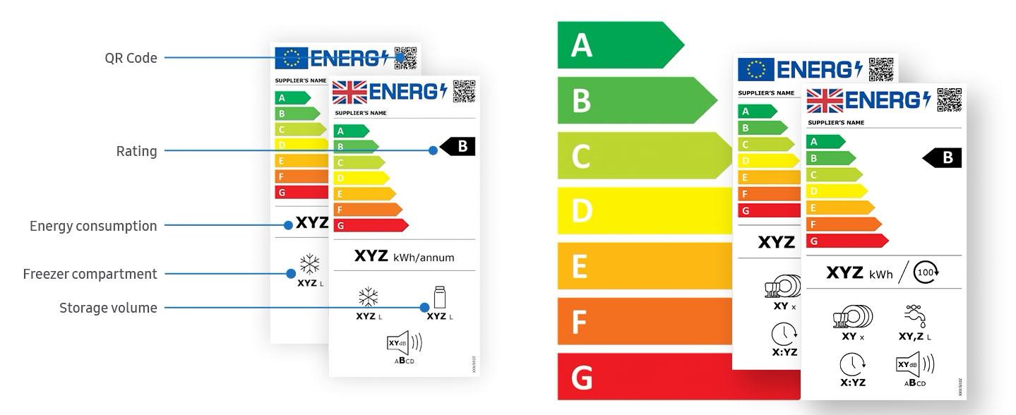 Energy Ratings 2021 Explanation Card