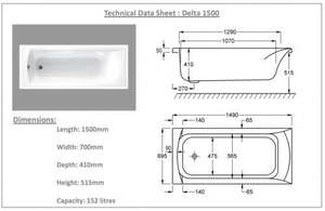 Carron Delta 1500mm 11 Jet Bath Technical
