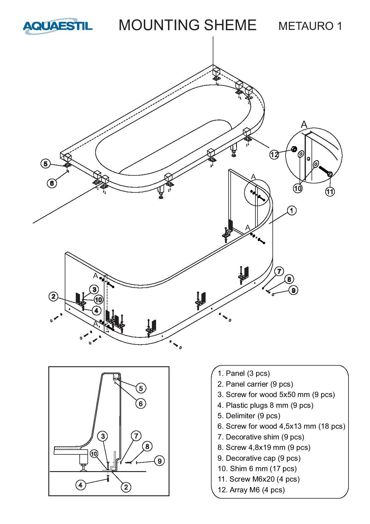 Panel Mounting Instructions