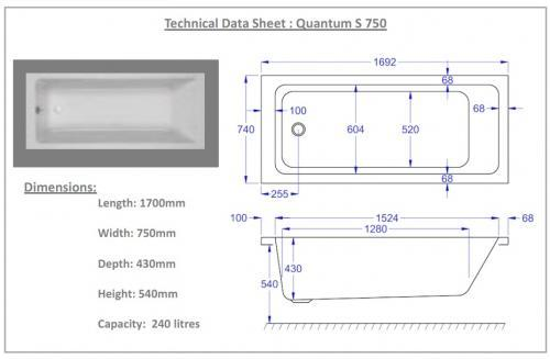 Quantum technical Drawing