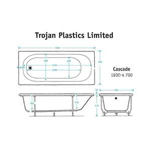 1500 Trojan Cascade Technical
