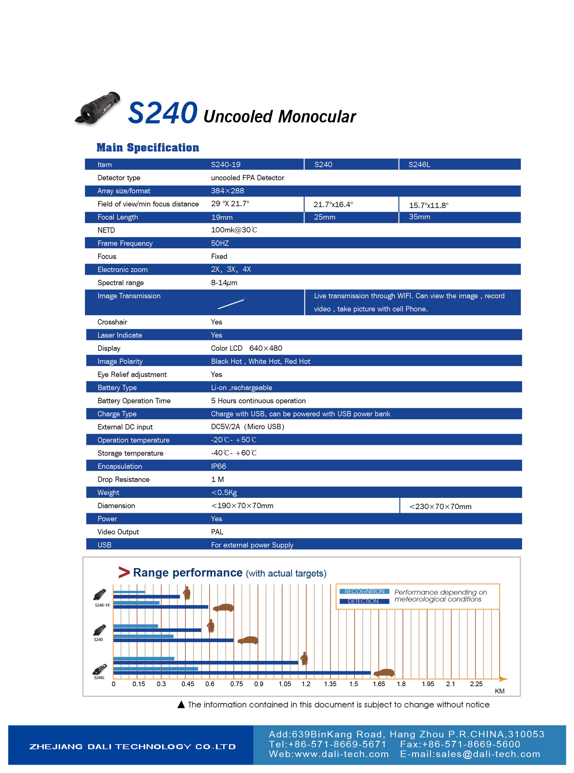 S246L-35mm Dali-Tech Thermal UK Monoculars