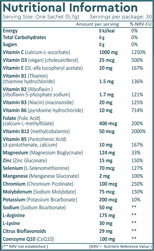 new-oxylent-nutritional-info-panel-blueberries.png
