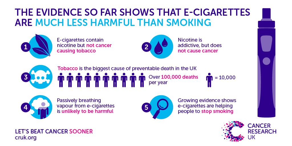 Cancer Research UK vaping vs smoking
