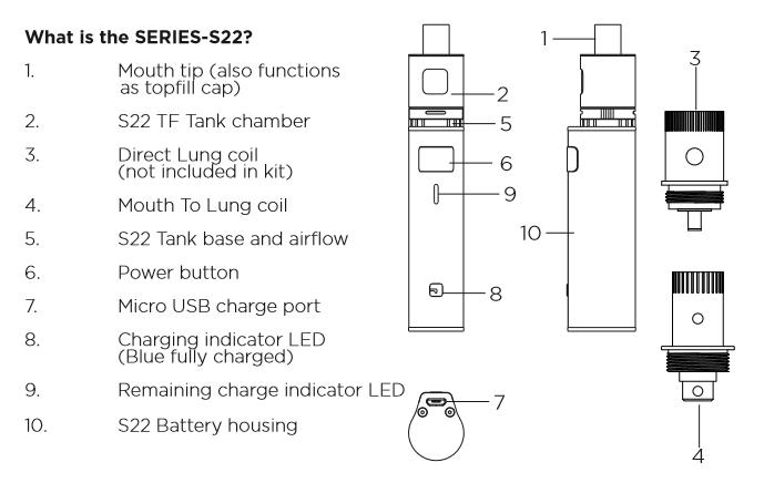 Diagram of a Jac Vapour S22 vape starter kit