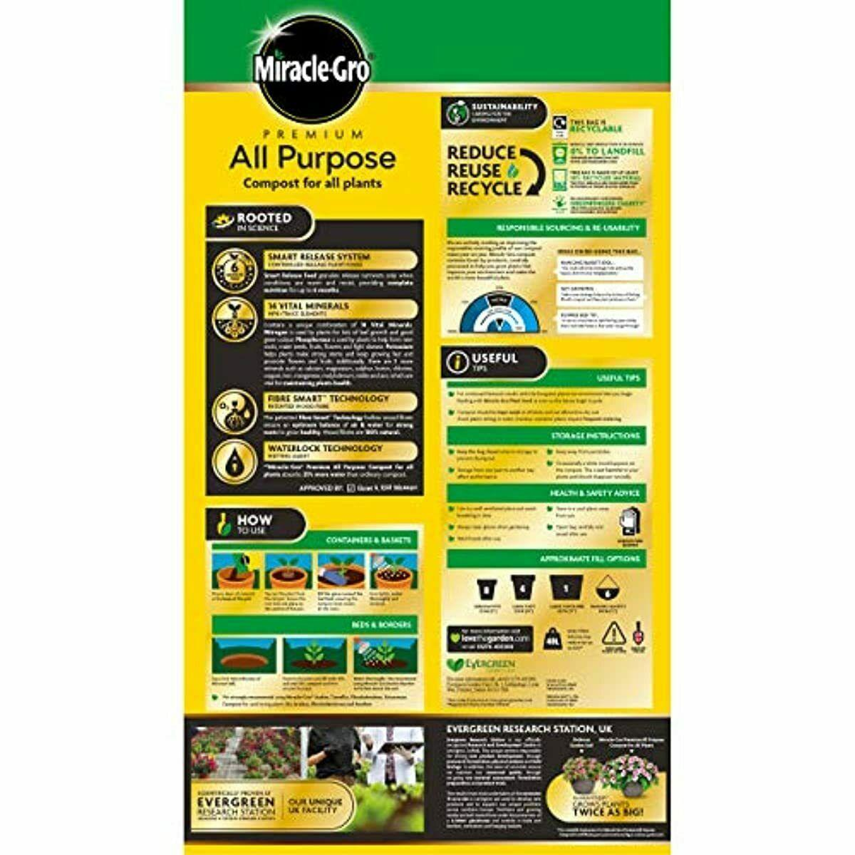 Miracle Gro all purpose compost info