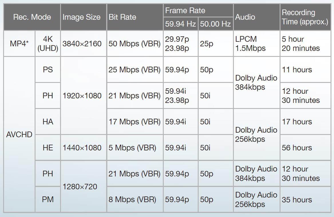 ag-uck20-recordformats.jpg