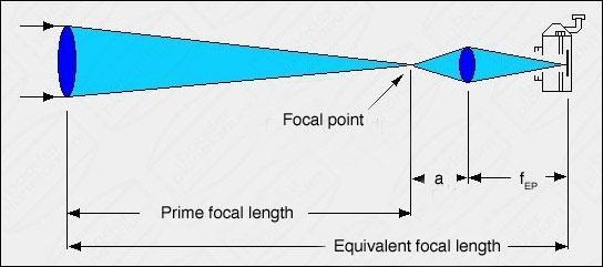o-projektion-e.jpg