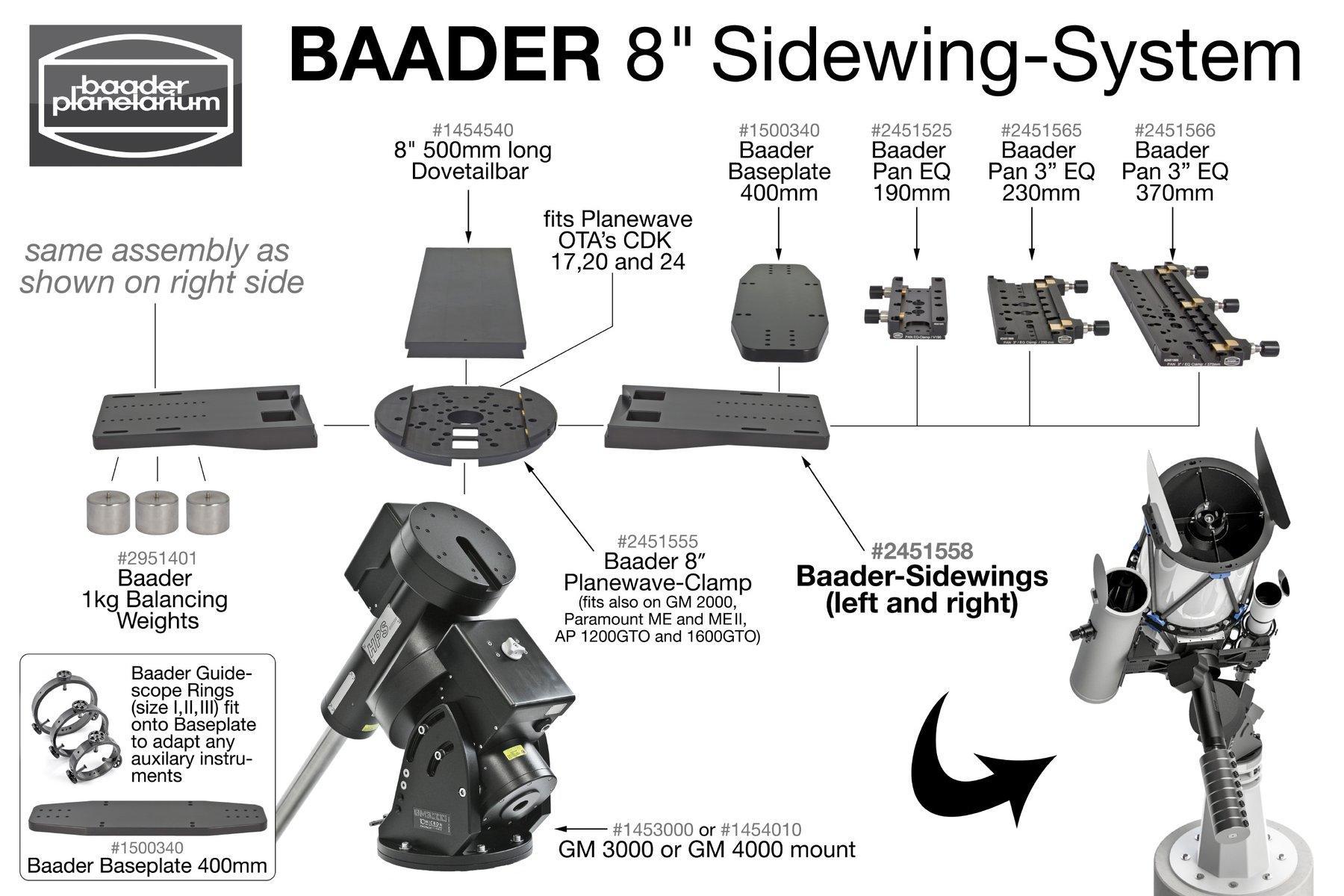 baader-8inch-sidewing-system1-1800x1800.jpg