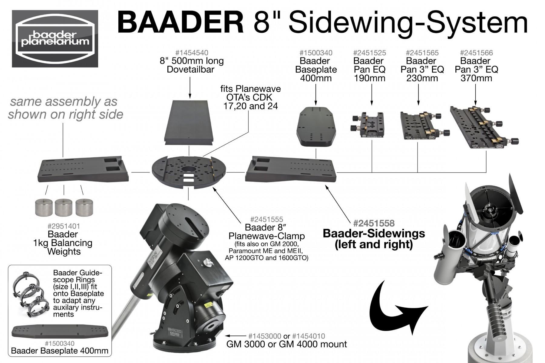 baader-doppelmontage-set-inkl-3-platte-v-klemme-und-stronghold-e.jpg