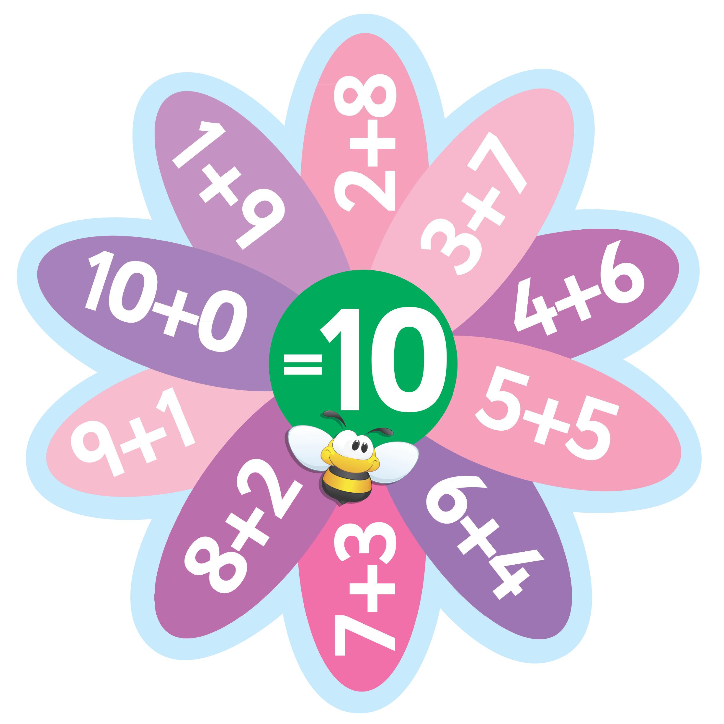 Complete Set Of Number Bonds Signs Inc. 2-10 & 20
