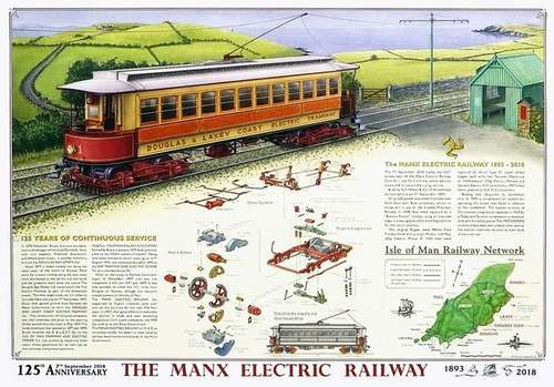 The Manx Electric Railway 125th Anniversary Poster