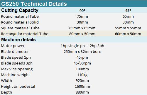 cs250-specs-new.png