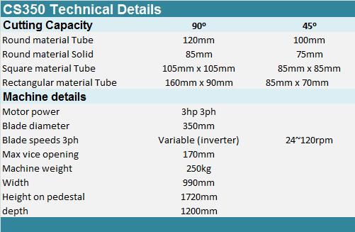 cs350-specs.png