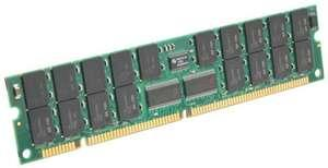 Networking Equipment Memory