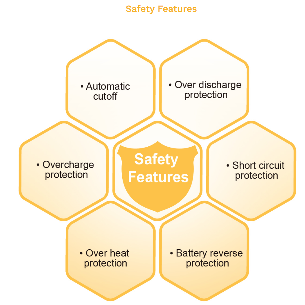 aspire-safety-features.png
