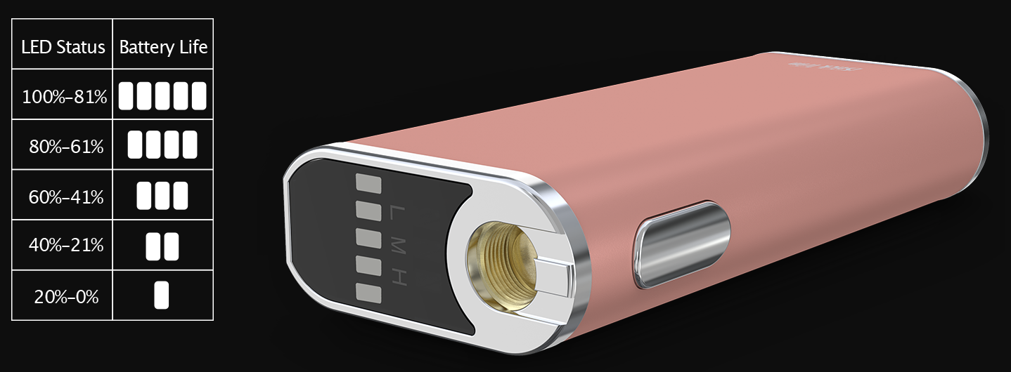 eleaf-istick-trim-indicator.png
