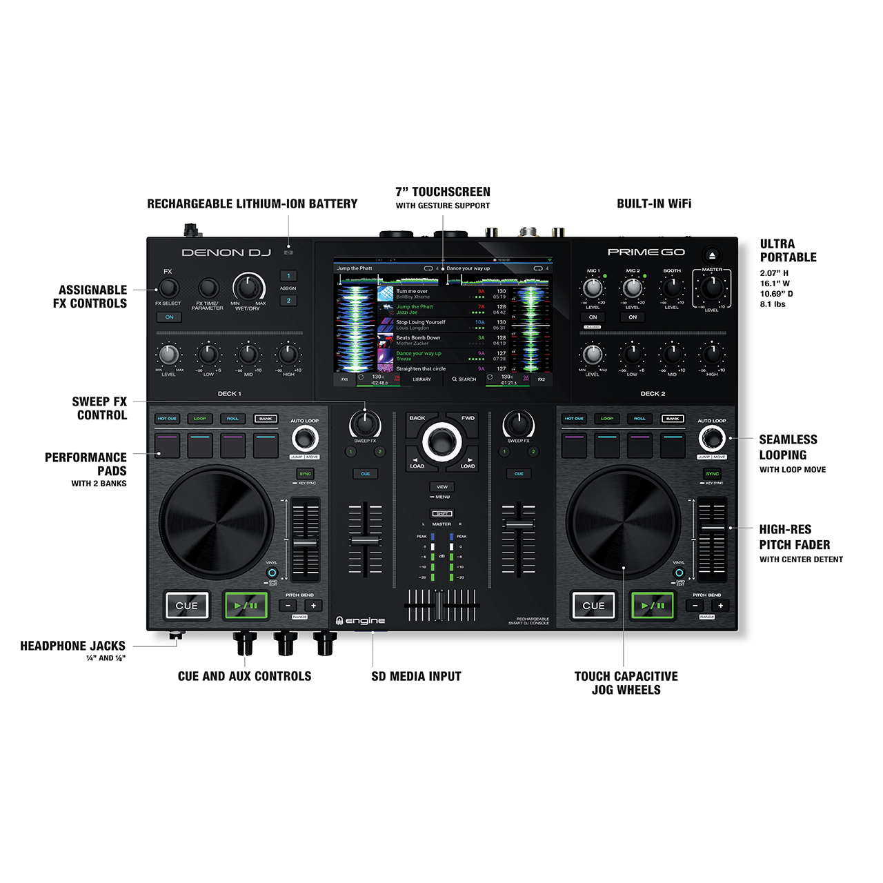 Denon DJ Prime Go Features Top
