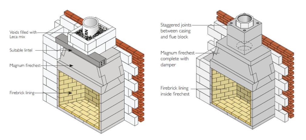 magnum-firechest-information-image.png