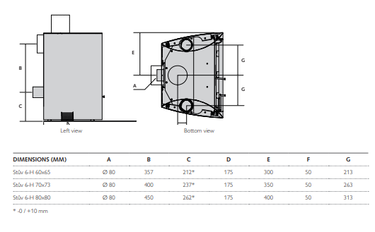 dimensions-combustion-air-inlets.png