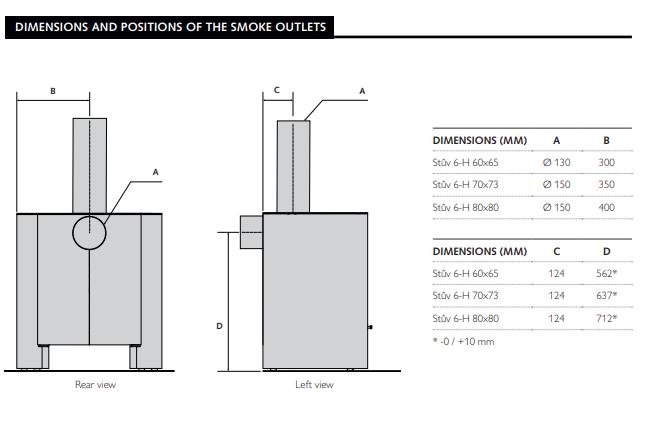 stuv-6-h-flue-dimensions.png