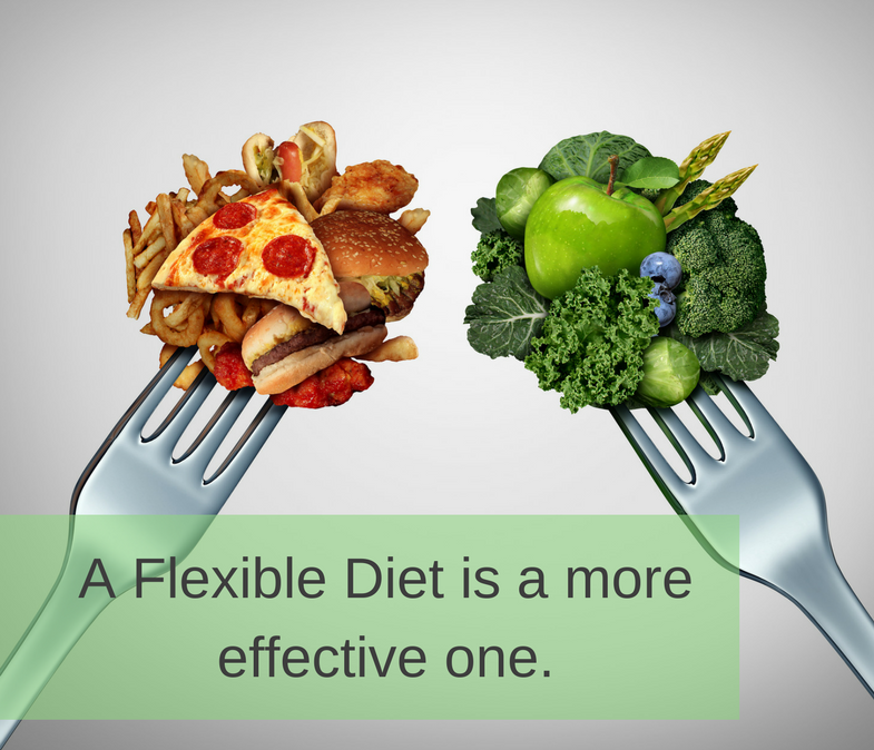 A Flexible Diet is a more effective one...