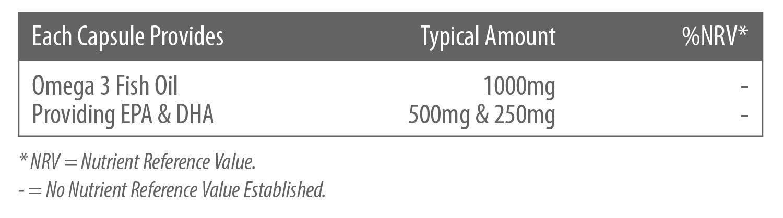 super-strength-omega-3-01.jpg