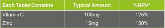 vitamin-c-and-zinc-3.png