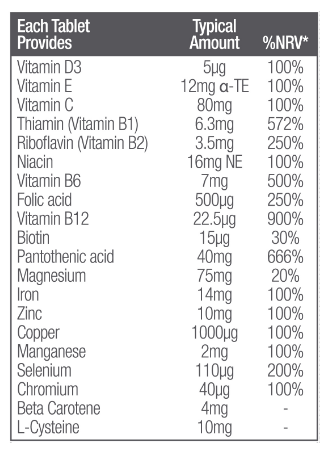 principle-skin-hair-nails-nutrition-table.png