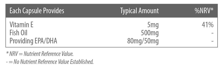 omega-3-500mg-01.jpg