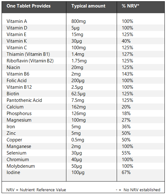 a-z-nutrition-table.png