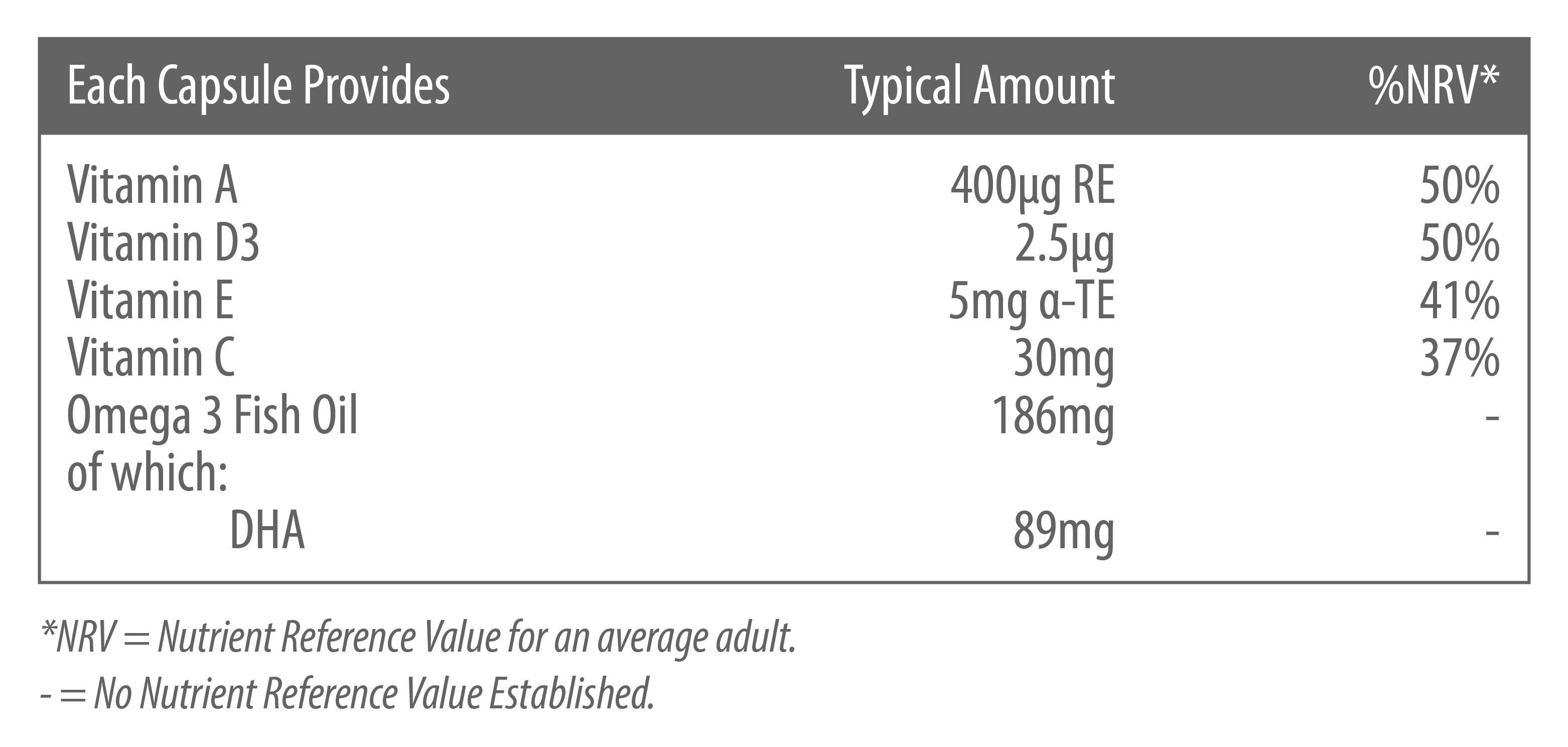 kids-omega-3-chewburst-01.jpg