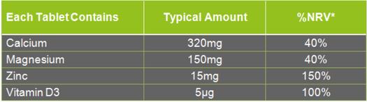 Calcium, Magnesium, Vitamin D and Zinc Nutrition Table