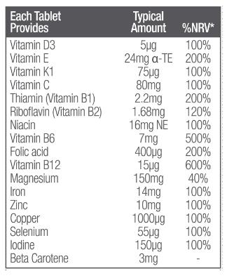 principle-pregnancy-nutrition-table-1.png