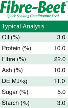 fibre-beet-analysis.jpg