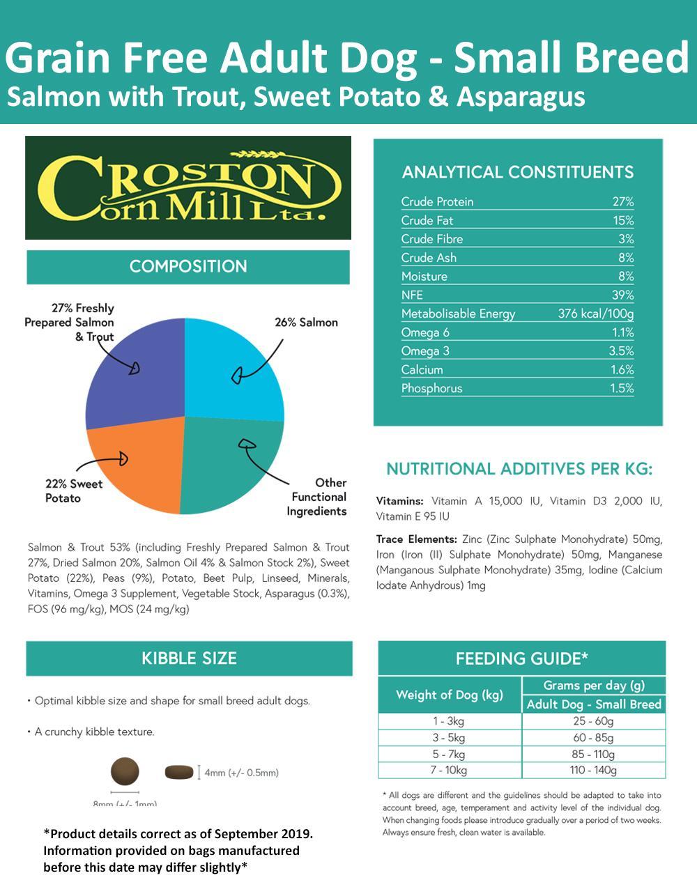 lgf-adult-small-breed-salmon-2kg---data-sheet-ccm.jpg